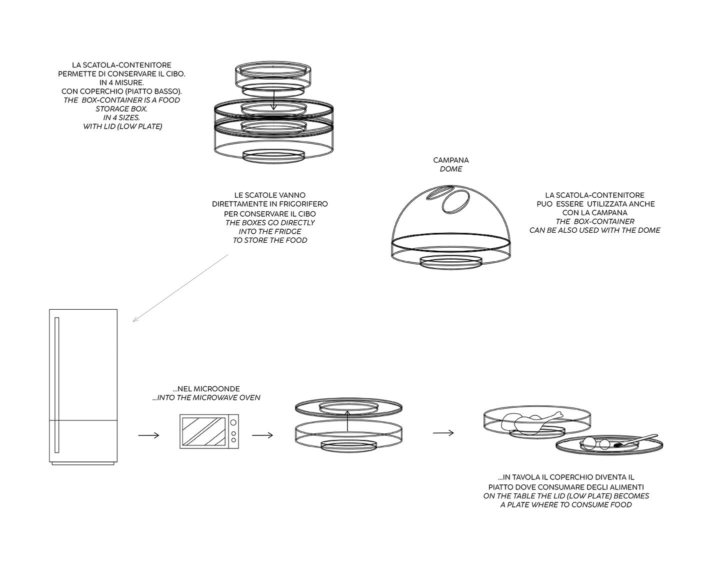 Overbox-disegno